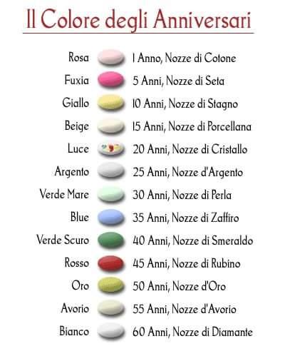 Eccezionale Un colore per ogni anniversario | Notizie Wedding RF81